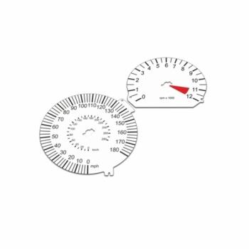 BMW K1300 R MPH+KM/H White 1